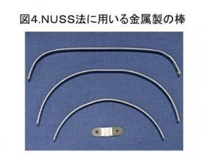 図4 NUSS法に用いる金属製の棒